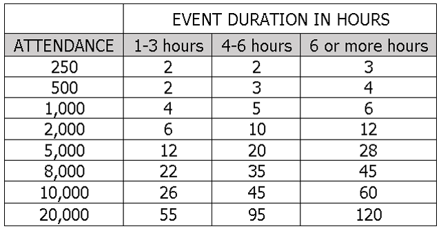 event-duration-gb