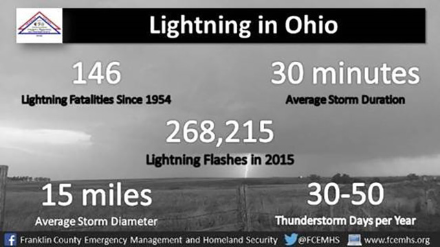 lightning-in-ohio-2016