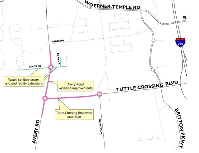 tuttle-extension-detail