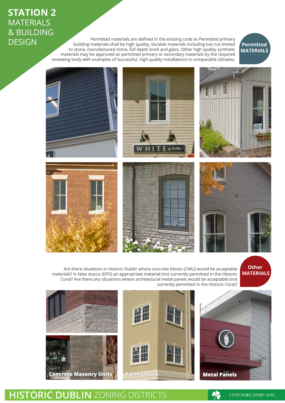 Historic window types - Current Materials And Design Details Roof Types Building Elevations Massing Scale Amount Of Glass And Discuss Other Material And Designs That Should
