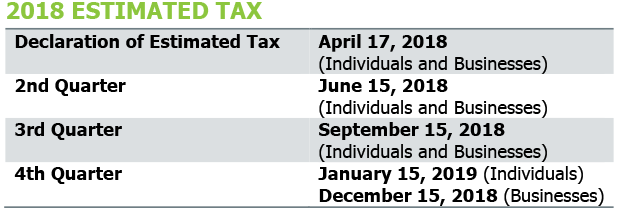 Quarterly taxes due dates in Brisbane