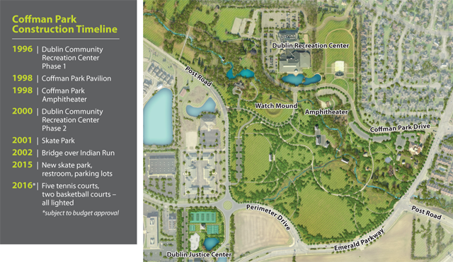 coffman-park-expansion-timeline