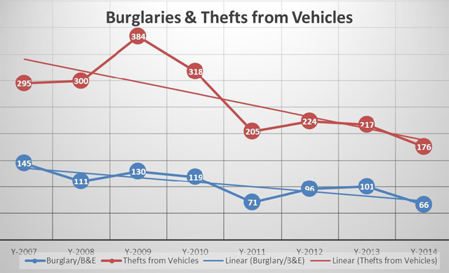 burglaries-thefts-from-vehicles