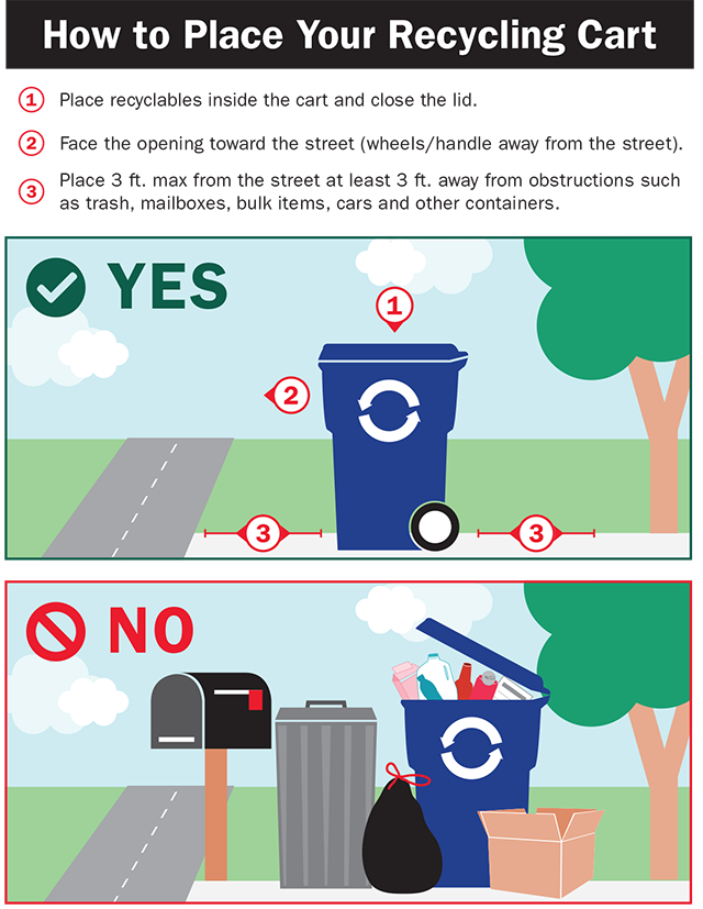 recycling-cart-how-to