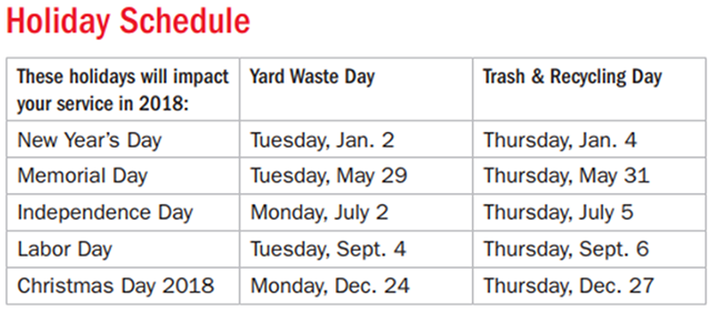 Holiday Trash Recycling Schedule