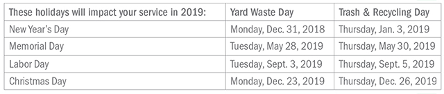 Dublin, Ohio, USA » Holiday Trash & Recycling Schedule